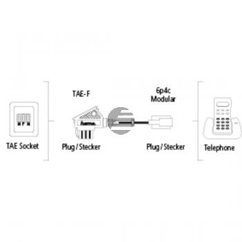 Telefonkabel (TAE-F-Stecker)