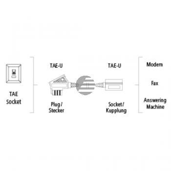 Telefonverlängerungskabel (TAE-F-Stecker)